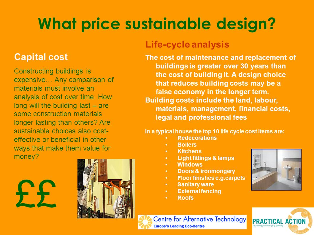 What price sustainable design.