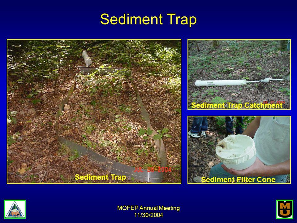 MOFEP Annual Meeting 11/30/2004 Sediment Trap Sediment Trap Catchment Sediment Filter Cone Sediment Trap
