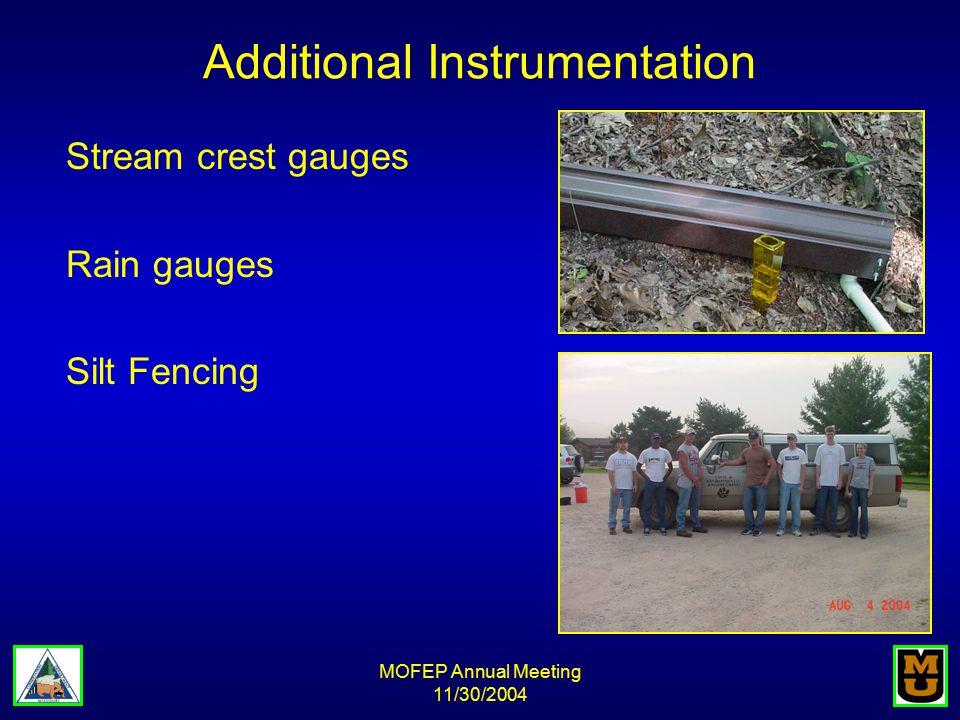 MOFEP Annual Meeting 11/30/2004 Additional Instrumentation Stream crest gauges Rain gauges Silt Fencing