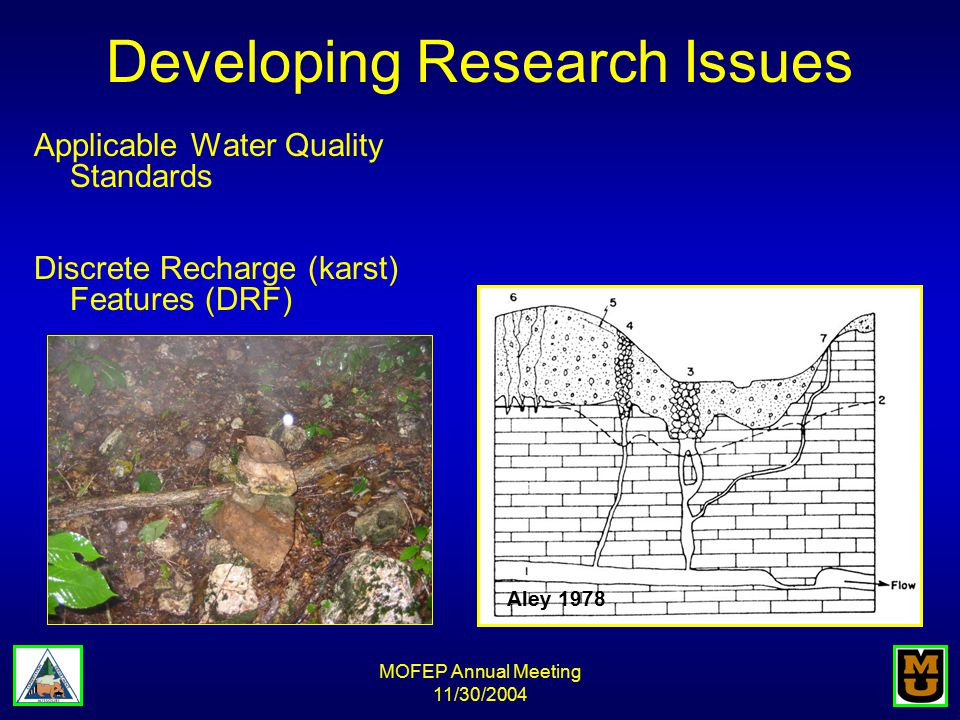 MOFEP Annual Meeting 11/30/2004 Developing Research Issues Applicable Water Quality Standards Discrete Recharge (karst) Features (DRF) Aley 1978