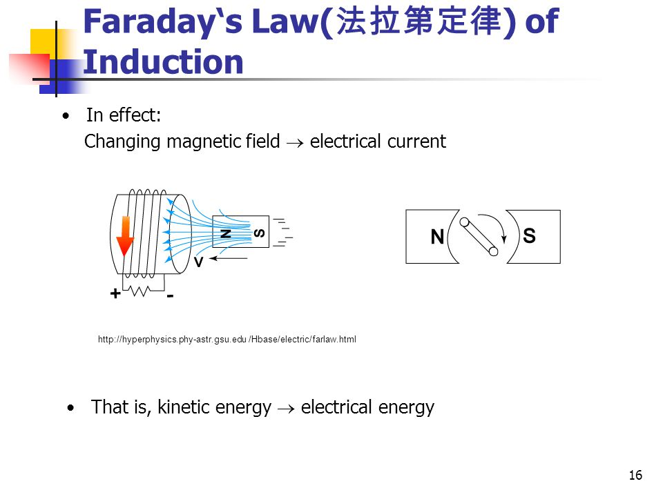 16 Lenz's Law( 楞次定律 ) Faraday's Law( 法拉第定律 ) of Induction In effect: Changing magnetic field  electrical current http://hyperphysics.phy-astr.gsu.edu /Hbase/electric/farlaw.html That is, kinetic energy  electrical energy