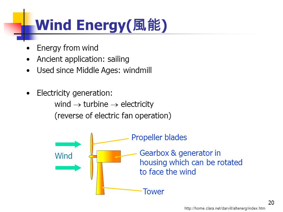 20 Wind Energy( 風能 ) Energy from wind Ancient application: sailing Used since Middle Ages: windmill Electricity generation: wind  turbine  electricity (reverse of electric fan operation) http://home.clara.net/darvill/altenerg/index.htm Wind Propeller blades Gearbox & generator in housing which can be rotated to face the wind Tower