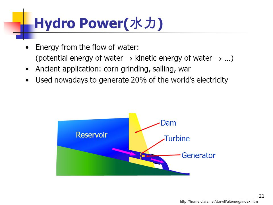 21 Hydro Power( 水力 ) Energy from the flow of water: (potential energy of water  kinetic energy of water  …) Ancient application: corn grinding, sailing, war Used nowadays to generate 20% of the world's electricity http://home.clara.net/darvill/altenerg/index.htm Reservoir Dam Turbine Generator