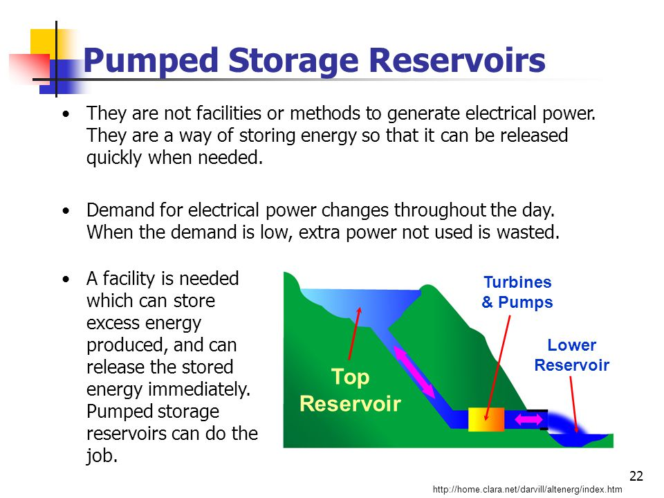 22 Pumped Storage Reservoirs They are not facilities or methods to generate electrical power.