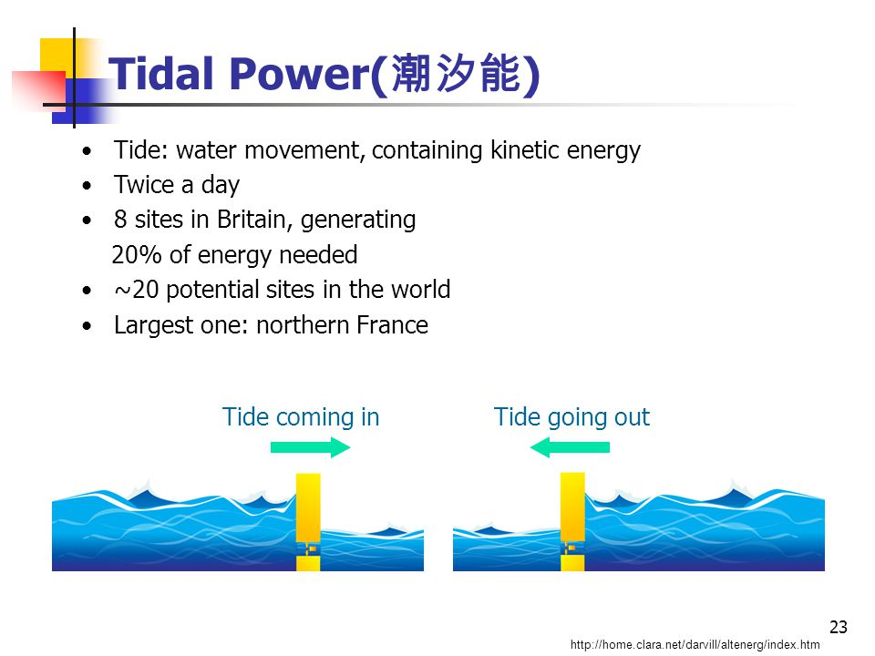 23 Tidal Power( 潮汐能 ) Tide: water movement, containing kinetic energy Twice a day 8 sites in Britain, generating 20% of energy needed ~20 potential sites in the world Largest one: northern France http://home.clara.net/darvill/altenerg/index.htm Tide coming inTide going out