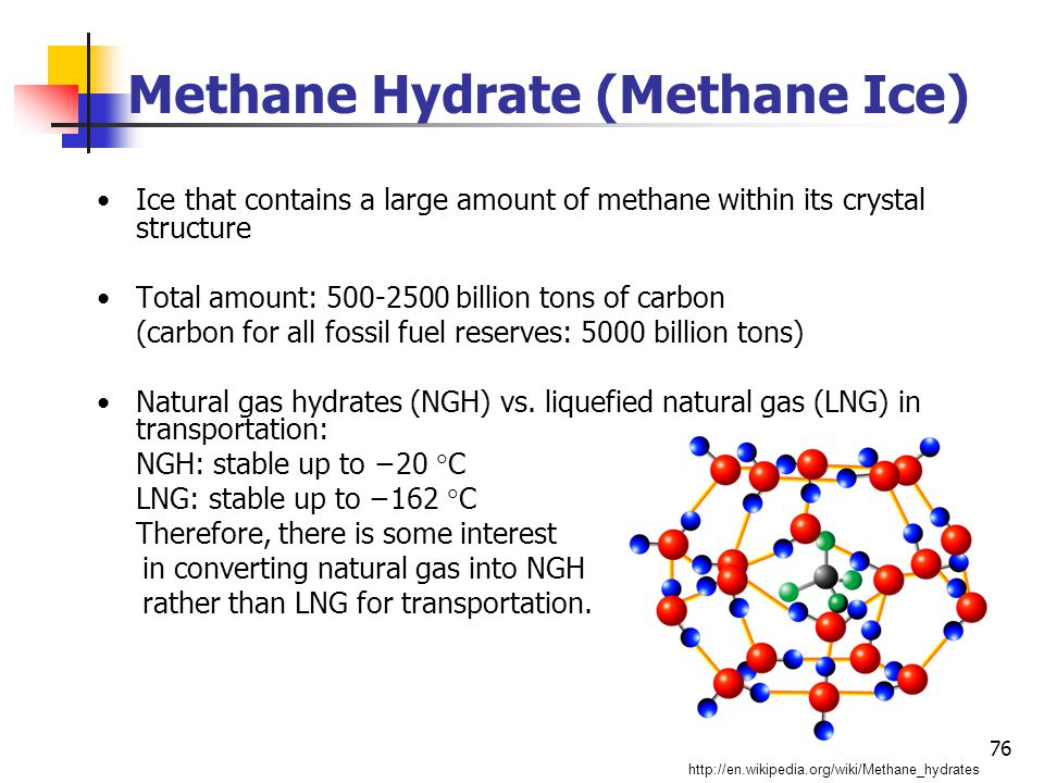 76 Methane Hydrate (Methane Ice) Ice that contains a large amount of methane within its crystal structure Total amount: 500-2500 billion tons of carbon (carbon for all fossil fuel reserves: 5000 billion tons) Natural gas hydrates (NGH) vs.