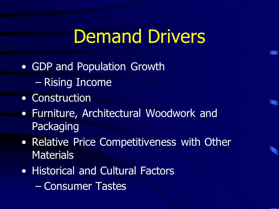 Demand Drivers GDP and Population Growth –Rising Income Construction Furniture, Architectural Woodwork and Packaging Relative Price Competitiveness with Other Materials Historical and Cultural Factors –Consumer Tastes
