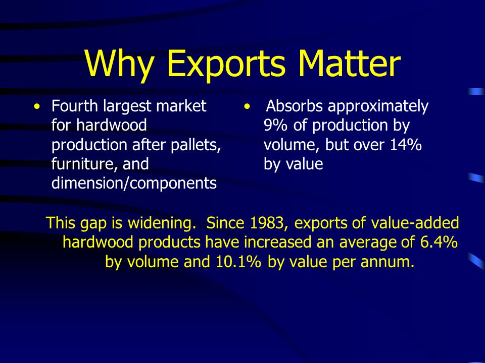 Why Exports Matter Fourth largest market for hardwood production after pallets, furniture, and dimension/components This gap is widening.
