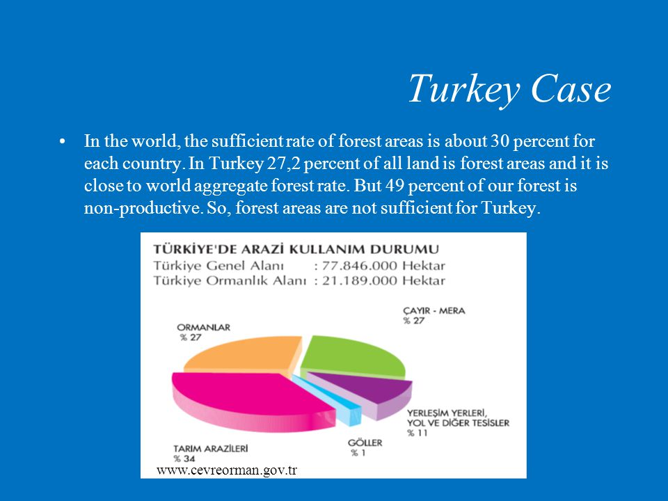 Turkey Case In the world, the sufficient rate of forest areas is about 30 percent for each country. In Turkey 27,2 percent of all land is forest areas