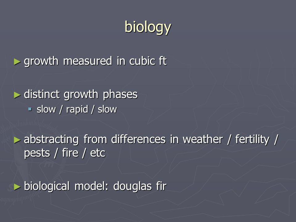 tree growth, Douglas Fir