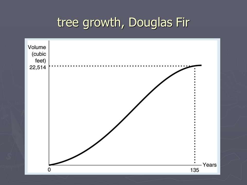 mean annual increment (MAI) ► MAI = cumulative volume end of decade / cumulative yrs of growth ► biological decision rule: harvest when MAI maximized