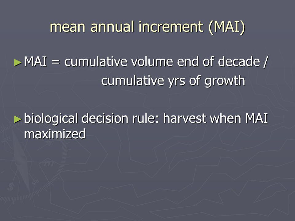 biological harvesting decision
