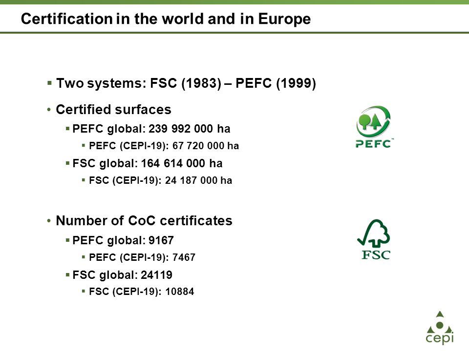 Certification in the world and in Europe  Two systems: FSC (1983) – PEFC (1999) Certified surfaces  PEFC global: 239 992 000 ha  PEFC (CEPI-19): 67 720 000 ha  FSC global: 164 614 000 ha  FSC (CEPI-19): 24 187 000 ha Number of CoC certificates  PEFC global: 9167  PEFC (CEPI-19): 7467  FSC global: 24119  FSC (CEPI-19): 10884