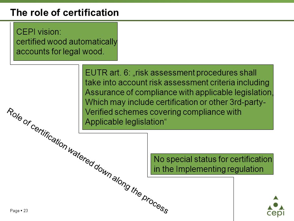 The role of certification Page  23 EUTR art.