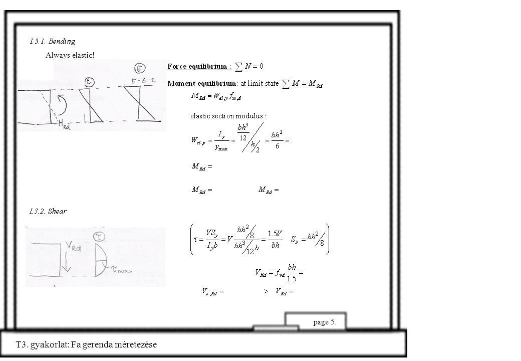 T3. gyakorlat: Fa gerenda méretezése page 5. Always elastic!