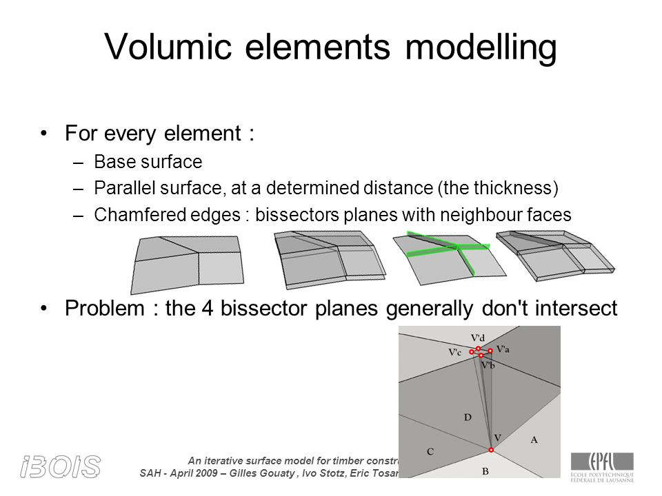 An iterative surface model for timber construction SAH - April 2009 – Gilles Gouaty, Ivo Stotz, Eric Tosan, Yves Weinand Volumic elements modelling For every element : –Base surface –Parallel surface, at a determined distance (the thickness) –Chamfered edges : bissectors planes with neighbour faces Problem : the 4 bissector planes generally don t intersect