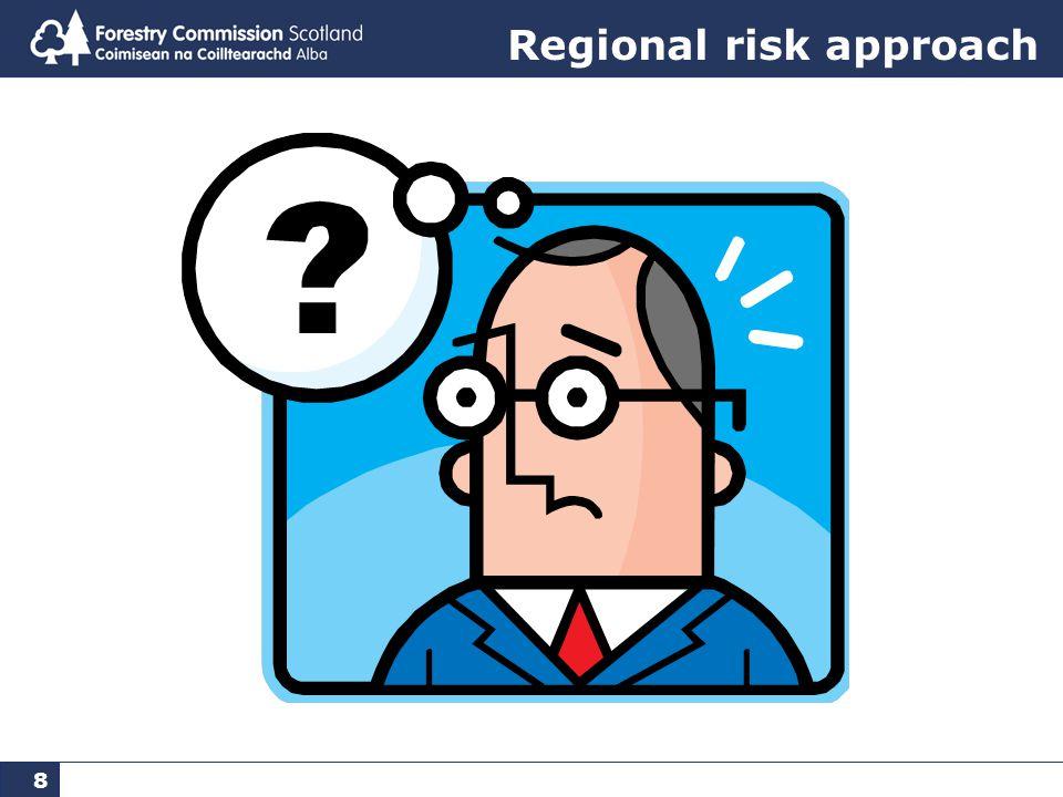 8 Regional risk approach