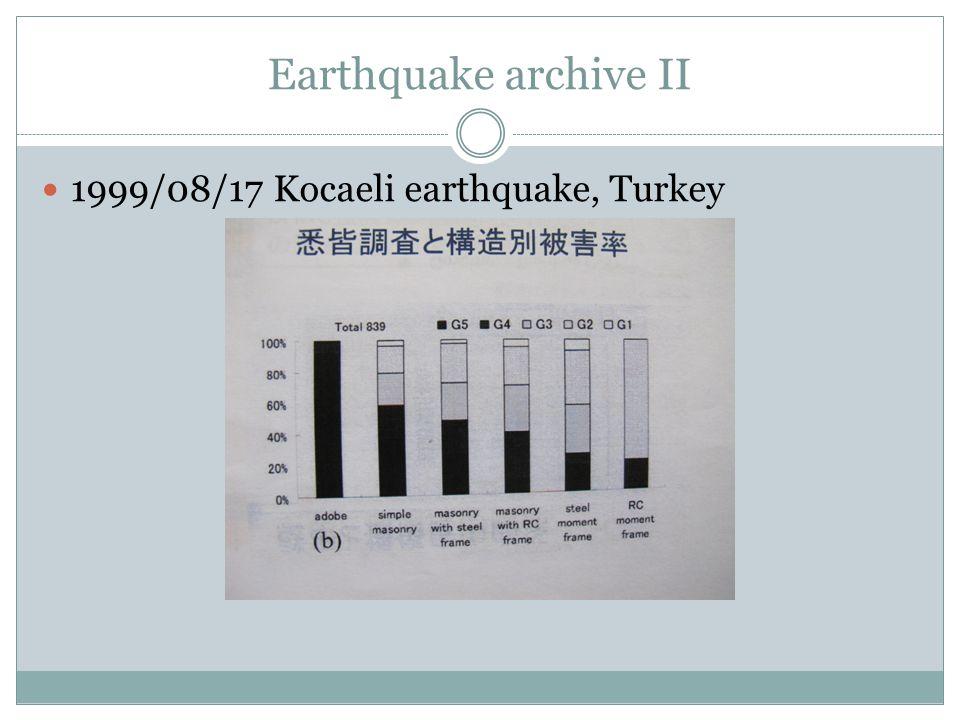 Earthquake archive II 1999/08/17 Kocaeli earthquake, Turkey