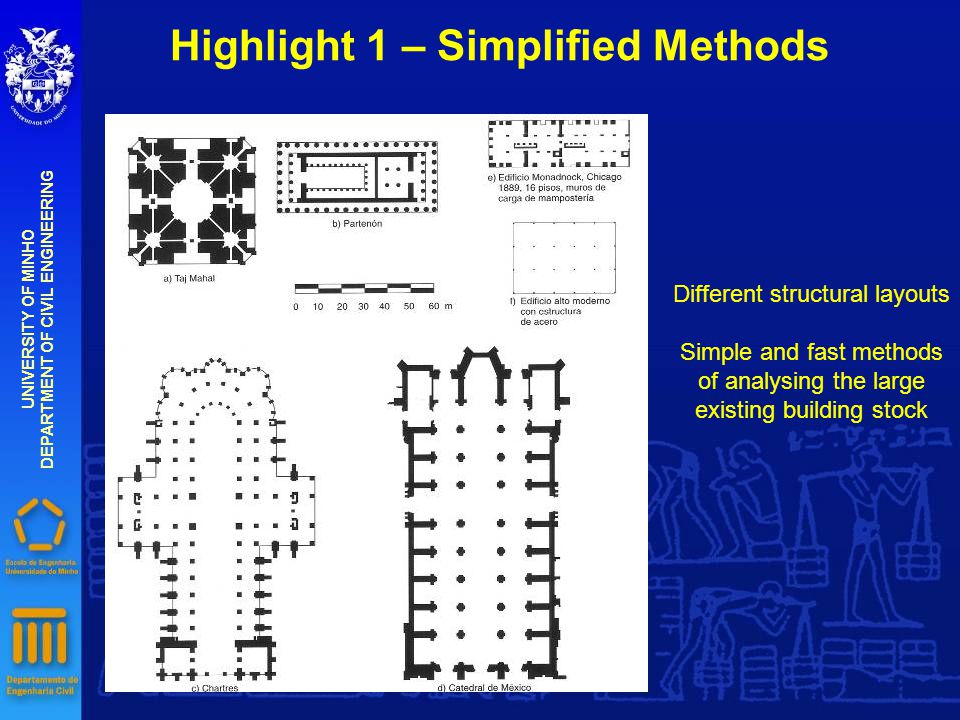 Highlight 1 – Simplified Methods UNIVERSITY OF MINHO DEPARTMENT OF CIVIL ENGINEERING Different structural layouts Simple and fast methods of analysing the large existing building stock