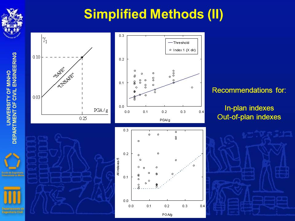 Simplified Methods (II) UNIVERSITY OF MINHO DEPARTMENT OF CIVIL ENGINEERING Recommendations for: In-plan indexes Out-of-plan indexes