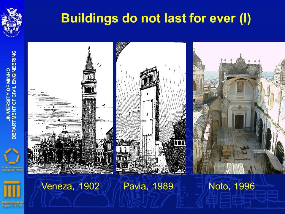 Buildings do not last for ever (I) Veneza, 1902Pavia, 1989Noto, 1996 UNIVERSITY OF MINHO DEPARTMENT OF CIVIL ENGINEERING