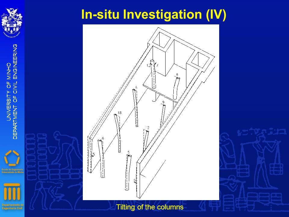 UNIVERSITY OF MINHO DEPARTMENT OF CIVIL ENGINEERING UNIVERSITY OF MINHO DEPARTMENT OF CIVIL ENGINEERING Tilting of the columns In-situ Investigation (