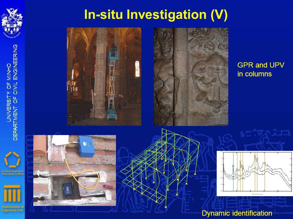 UNIVERSITY OF MINHO DEPARTMENT OF CIVIL ENGINEERING UNIVERSITY OF MINHO DEPARTMENT OF CIVIL ENGINEERING GPR and UPV in columns In-situ Investigation (