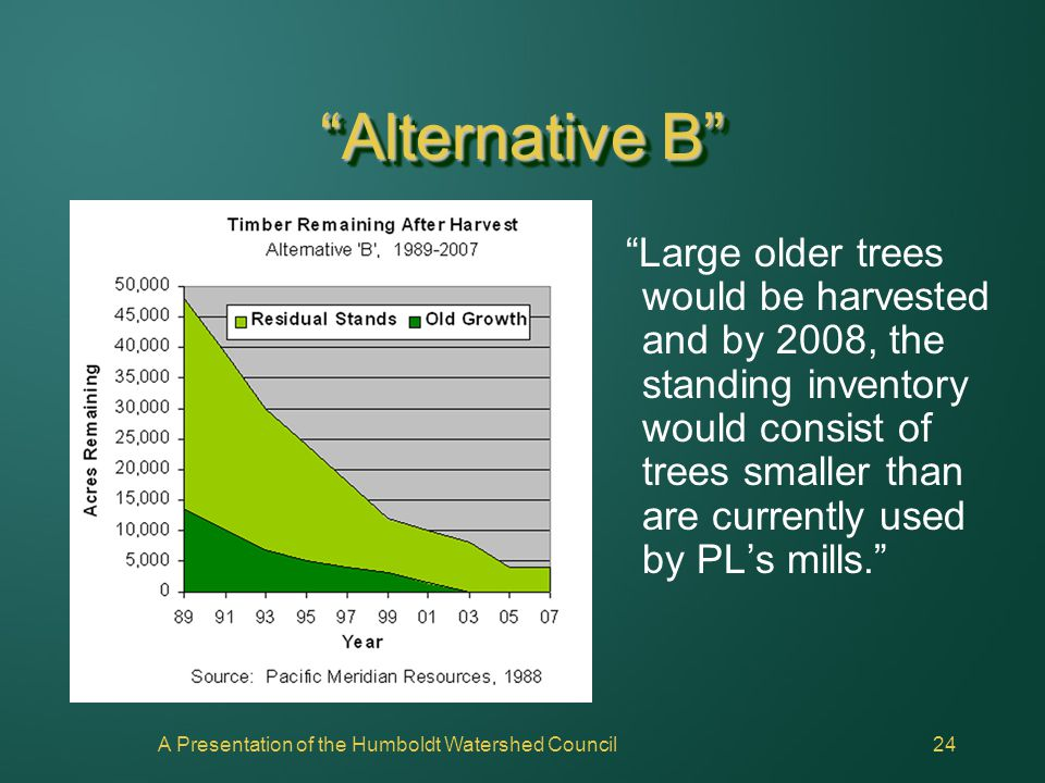 "A Presentation of the Humboldt Watershed Council24 ""Alternative B"" ""Large older trees would be harvested and by 2008, the standing inventory would con"