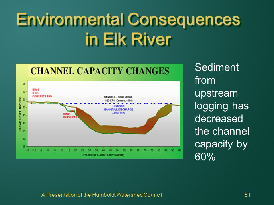 A Presentation of the Humboldt Watershed Council51 Environmental Consequences in Elk River Sediment from upstream logging has decreased the channel ca