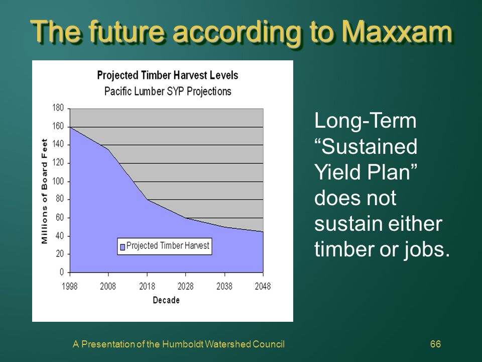 "A Presentation of the Humboldt Watershed Council66 The future according to Maxxam Long-Term ""Sustained Yield Plan"" does not sustain either timber or j"