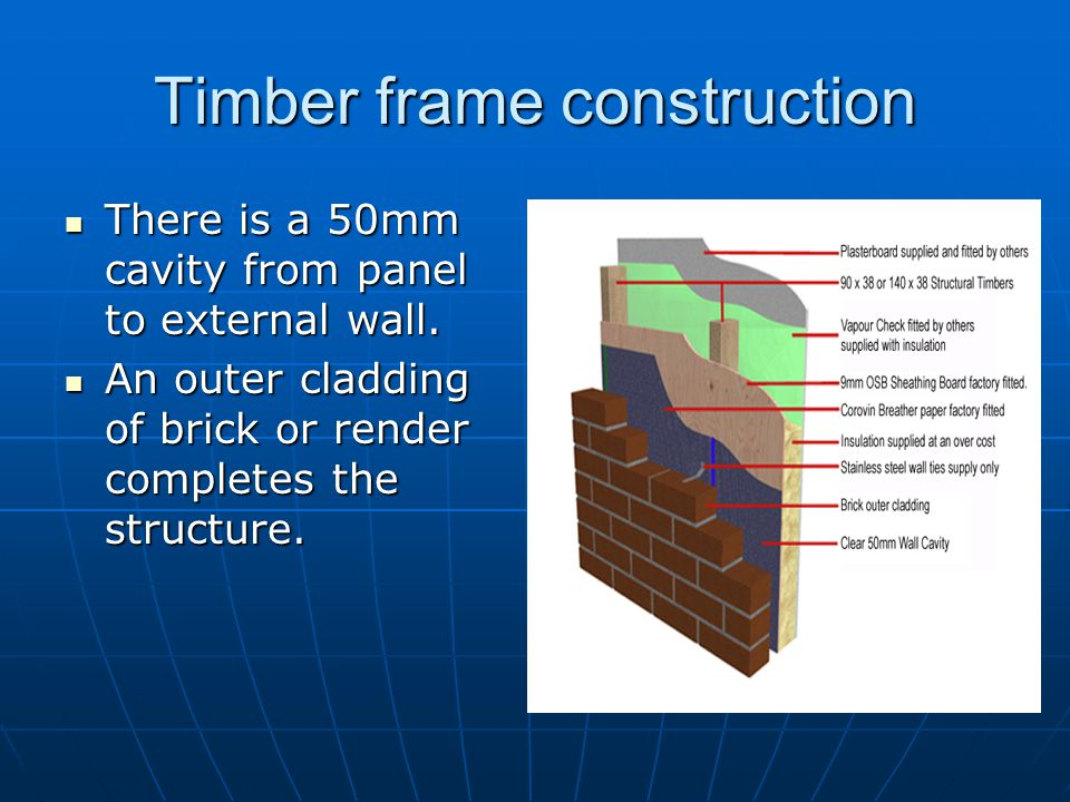 Timber frame construction There is a 50mm cavity from panel to external wall. There is a 50mm cavity from panel to external wall. An outer cladding of