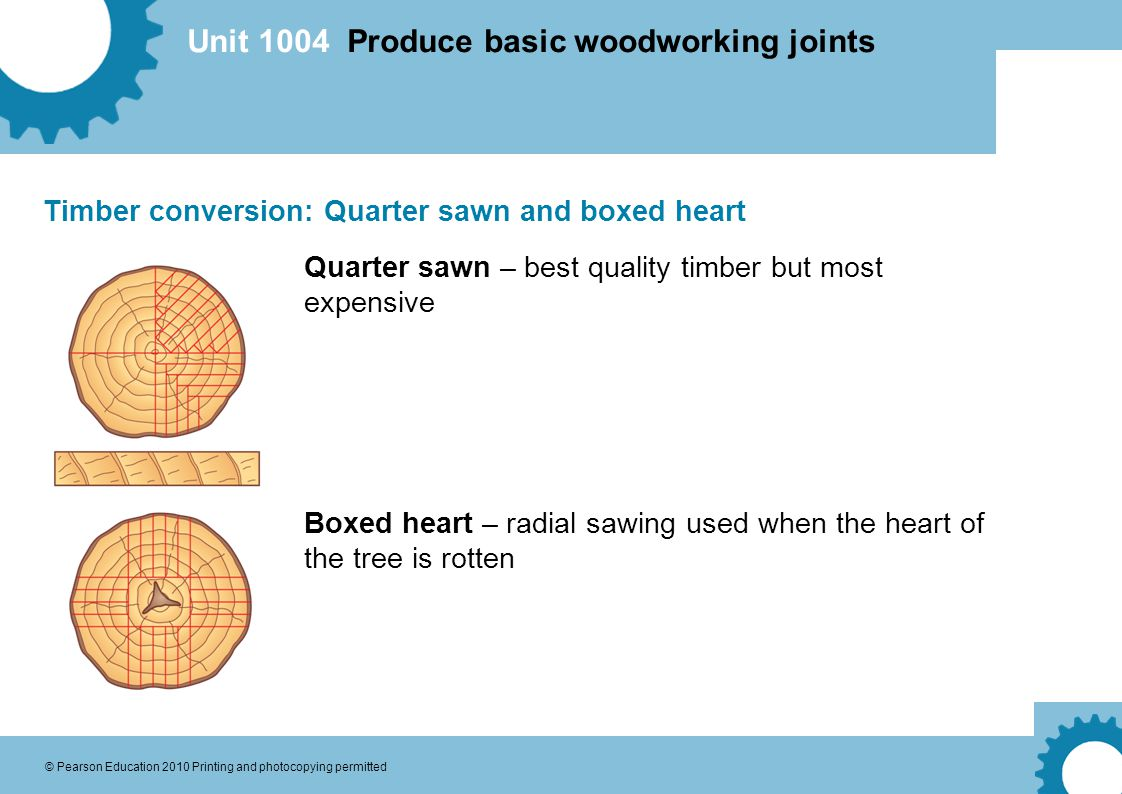 Unit 1004 Produce basic woodworking joints © Pearson Education 2010 Printing and photocopying permitted Seasoning of timber Timber from newly felled trees has a high proportion of moisture.