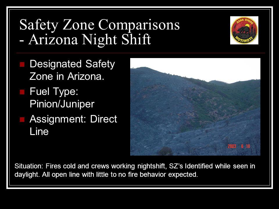 Safety Zone Comparisons - Arizona Night Shift Designated Safety Zone in Arizona.