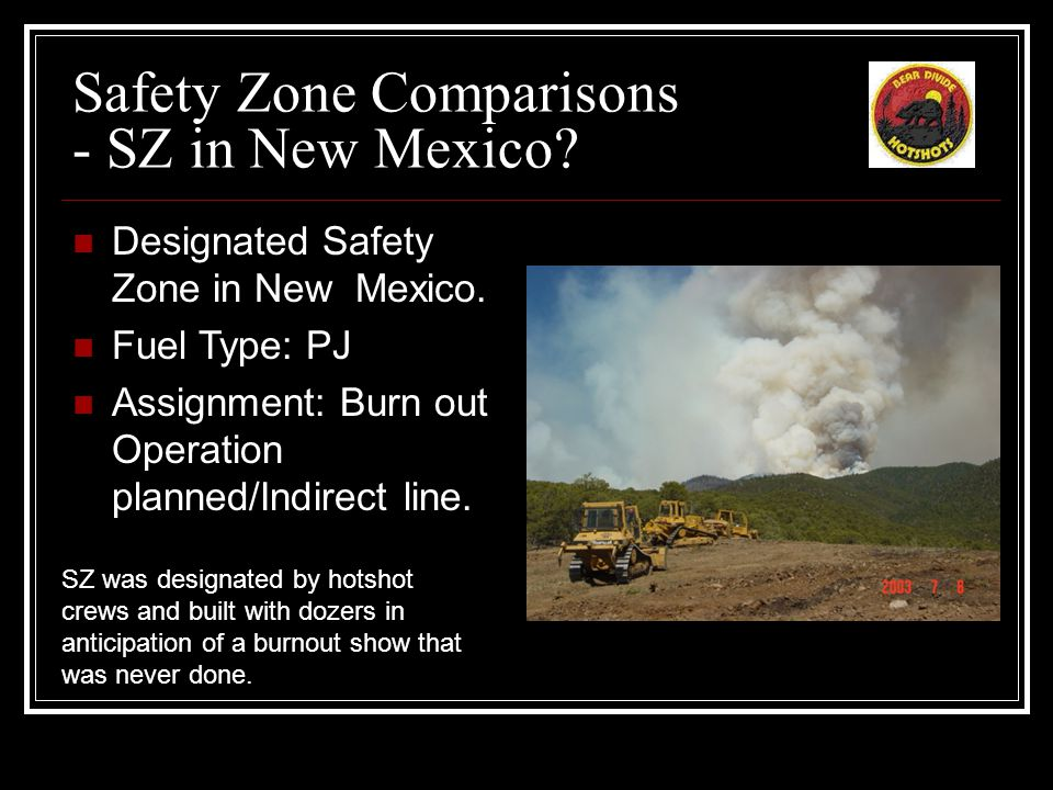 Safety Zone Comparisons - SZ in New Mexico. Designated Safety Zone in New Mexico.