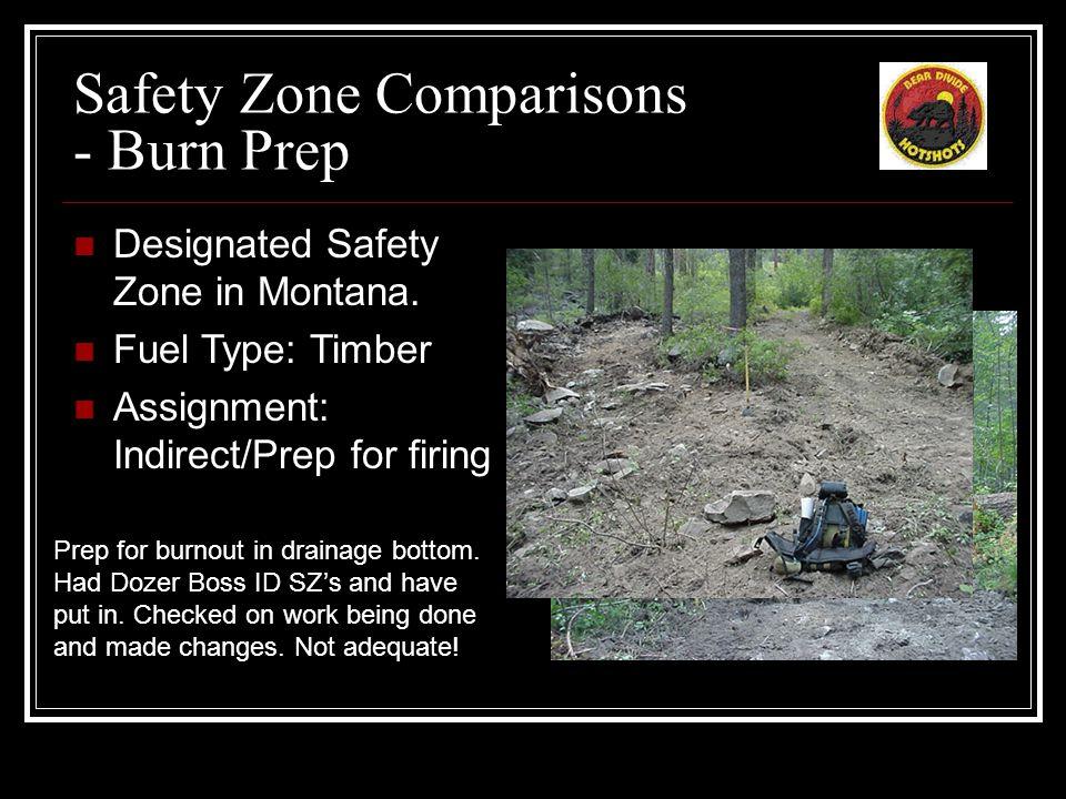 Safety Zone Comparisons - Burn Prep Designated Safety Zone in Montana.