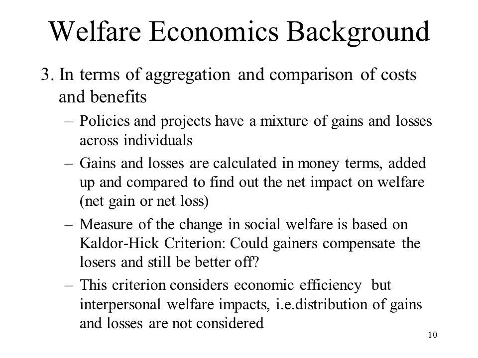 10 Welfare Economics Background 3.