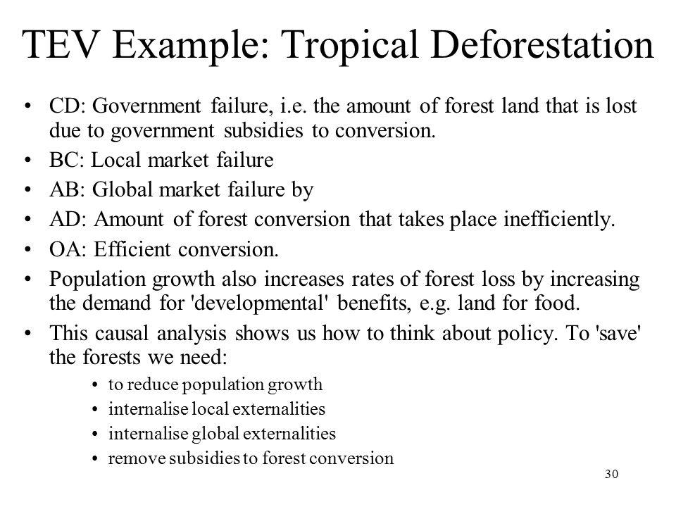 30 TEV Example: Tropical Deforestation CD: Government failure, i.e.