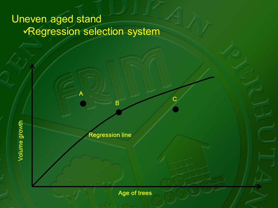 A B C Age of trees Volume growth Regression line Uneven aged stand Regression selection system