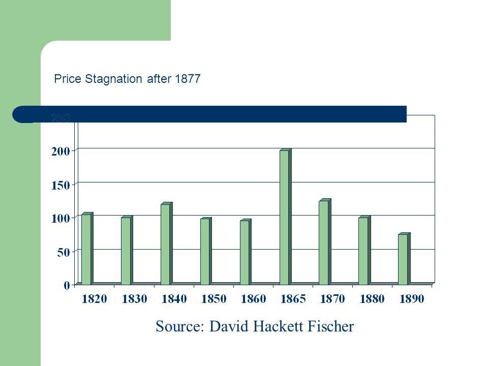 Price Stagnation after 1877 Source: David Hackett Fischer