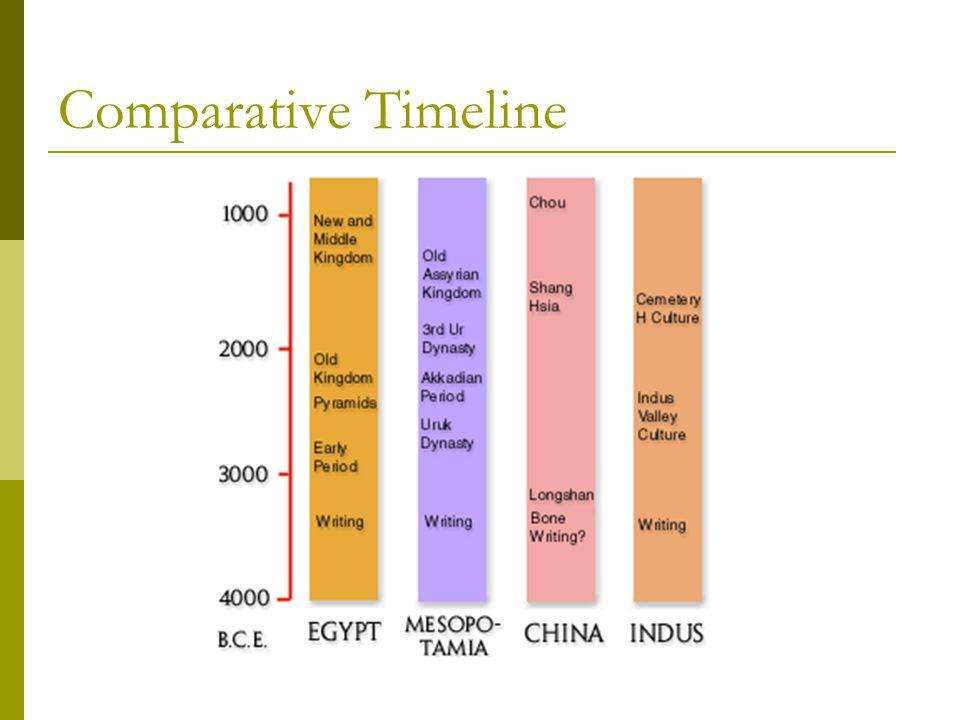 The origins of Indus writing  The origins of Indus writing (c.