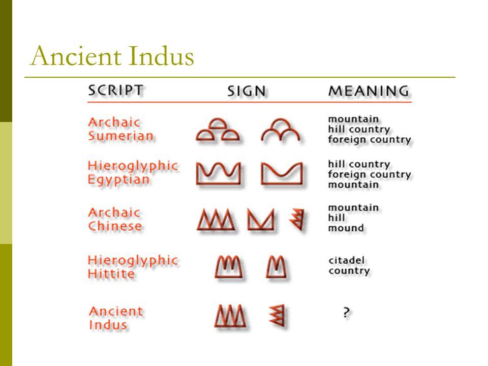 Ancient Indus