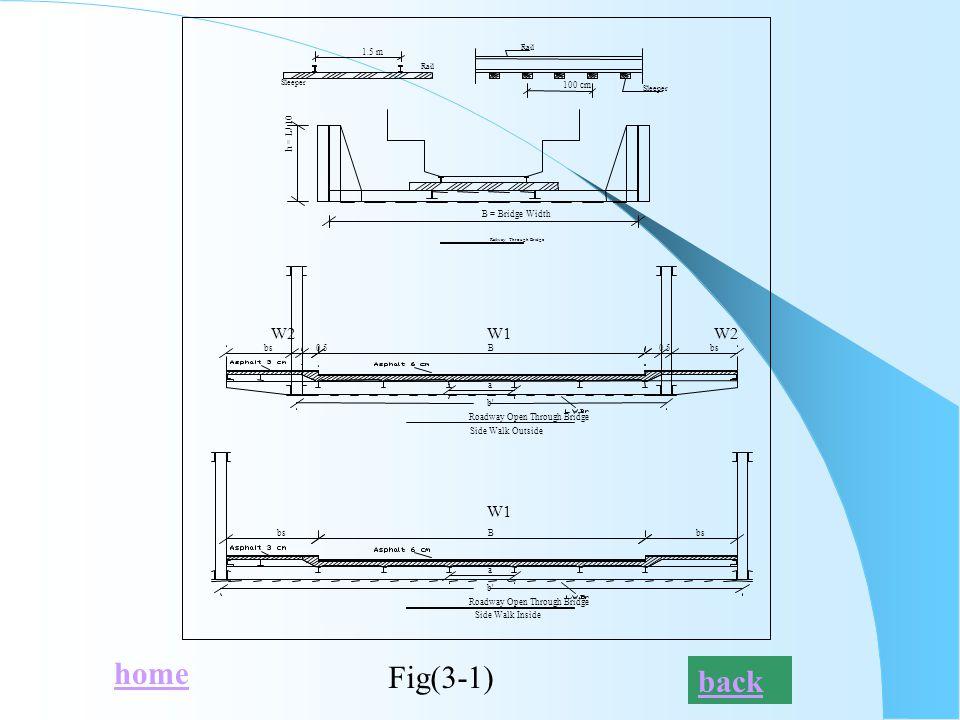 Sleeper Rail Sleeper 1.5 m 100 cm Rail B = Bridge Width Railway Through Bridge h = L/ 10 Roadway Open Through Bridge b' a B bs0.5bs0.5 B b' a Roadway