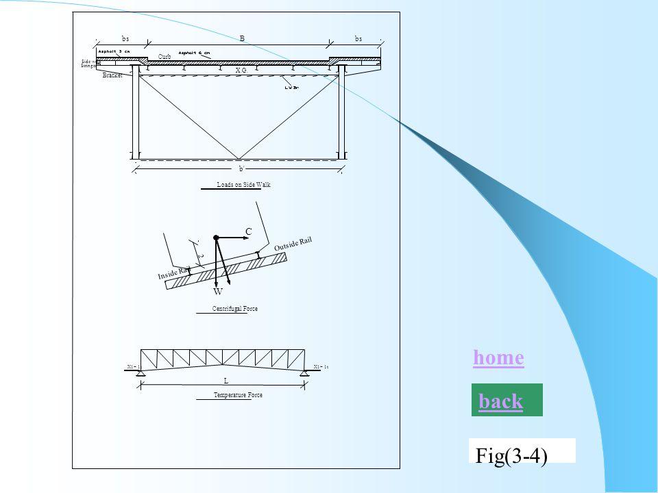 Loads on Side Walk B b' bs Curb X.G. Bracket Side walk Stringer Inside Rail 2 Centrifugal Force Outside Rail C W L Temperature Force X1= 1t Fig(3-4) b