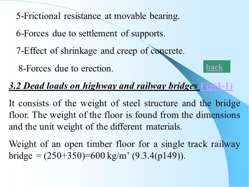M.G.12.5 My max = B*a = M Max. L.L. = Max. Sum of wheel loads on the bridge span B = {[Max.