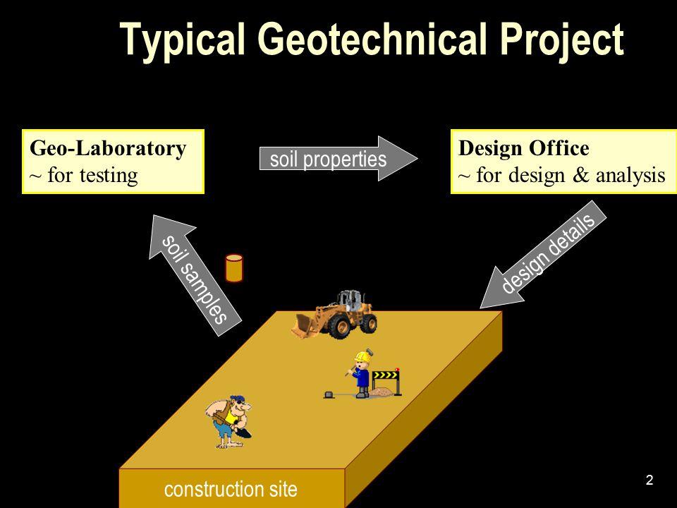 1 Foundation Engineering and Design ground