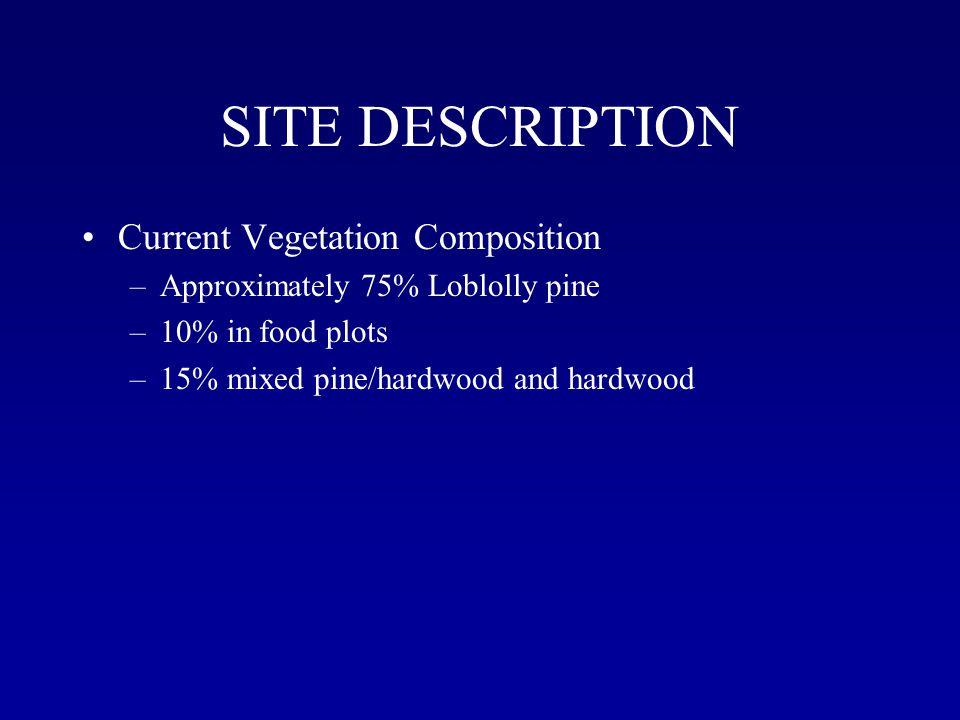SITE DESCRIPTION Wildlife Present –Whitetail deer –Wild turkey –Bobwhite quail –Coyote