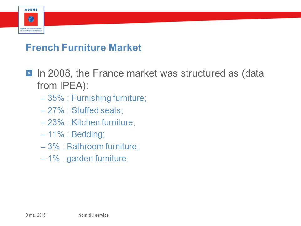 French Furniture Market In 2008, the France market was structured as (data from IPEA): – 35% : Furnishing furniture; – 27% : Stuffed seats; – 23% : Kitchen furniture; – 11% : Bedding; – 3% : Bathroom furniture; – 1% : garden furniture.