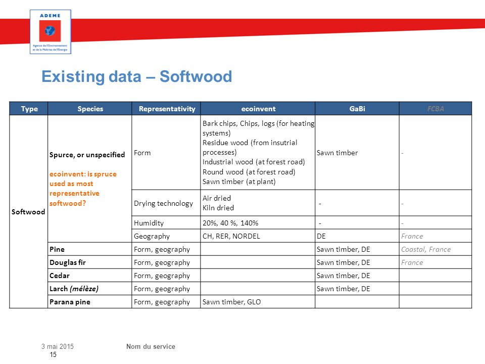 Existing data – Softwood 3 mai 2015Nom du service 15 TypeSpeciesRepresentativityecoinventGaBiFCBA Softwood Spurce, or unspecified ecoinvent: is spruce