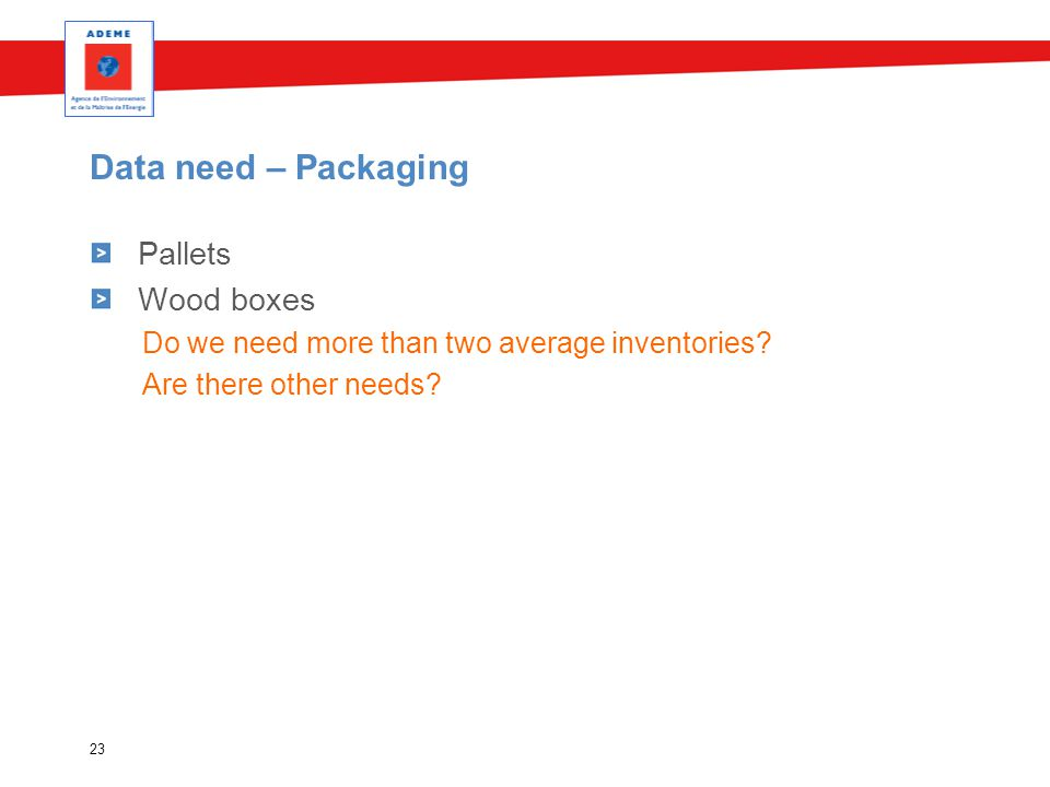 Data need – Packaging Pallets Wood boxes Do we need more than two average inventories.