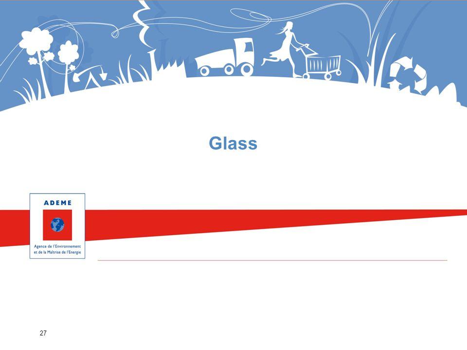 Glass 27